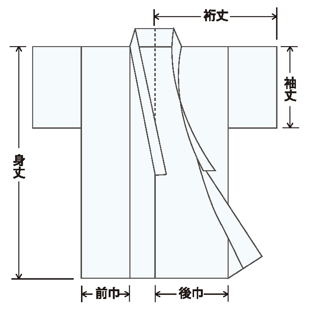寺の友社 謹製 寸法採寸箇所