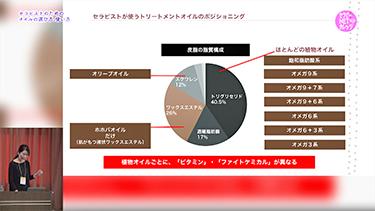 YUKIEのセラピストのためのオイルの選び方、使い方。