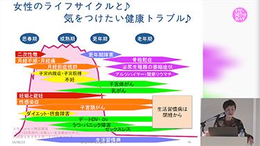 吉川千明の女性ホルモン特別講演 「人生100年時代」の新しい生活様式の中で、閉経後も生き生き過ごす