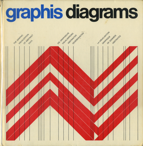 graphis diagrams