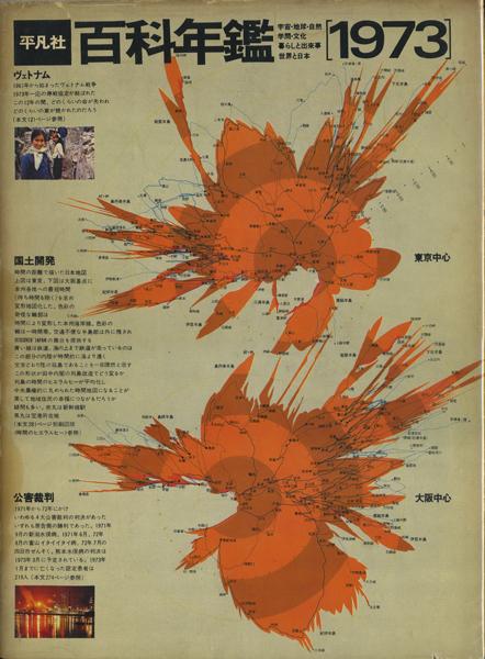 百科年鑑 1973-1984 12冊セット