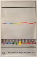 Olympische Spiele Munchen 1972 Art Poster No.6-10