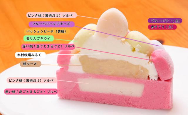 藤桃庵の桃づくしアイスケーキ
