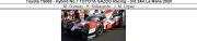◎予約品◎ Toyota TS050 - Hybrid No.7 TOYOTA GAZOO Racing - 3rd 24H Le Mans 2020  M. Conway - K. Kobayashi - J. M. Lopez