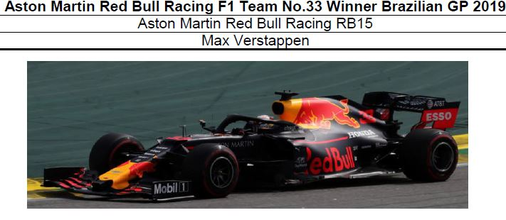 ◎予約品◎ Aston Martin Red Bull Racing F1 Team RB15 No.33 Winner Brazilian GP 2019 M.フェルスタッフェン
