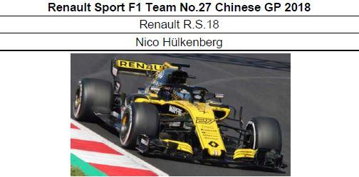 ◎予約品◎ Renault Sport F1 Team No.27 Chinese GP 2018 Renault R.S. 18  Nico Hulkenberg