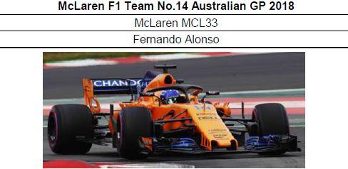 ◆マクラーレン F1 Team No.14 Australian GP 2018  マクラーレン MCL33  F.アロンソ