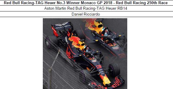 ◎予約品◎1/18 Red Bull Racing-TAG Heuer No.3 Winner Monaco GP 2018 - Red Bull Racing 250th Race Aston Martin Red Bull Racing-TAG Heuer RB14   Daniel Ricciardo