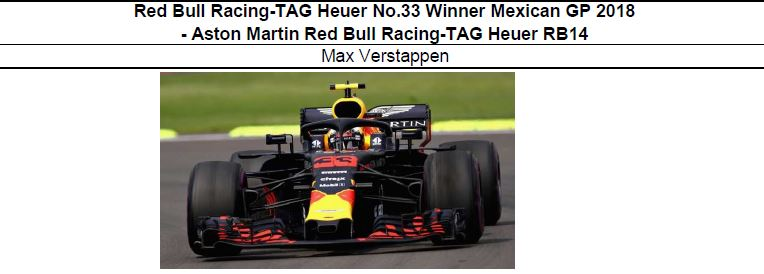 ◎予約品◎ Red Bull Racing-TAG Heuer No.33 Winner Mexican GP 2018  RB14  M.フェルスタッフェン