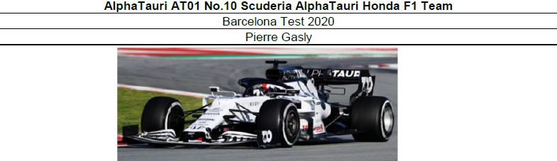 ◎予約品◎ AlphaTauri AT01 No.10 Scuderia  Barcelona Test 2020   P.ガスリー