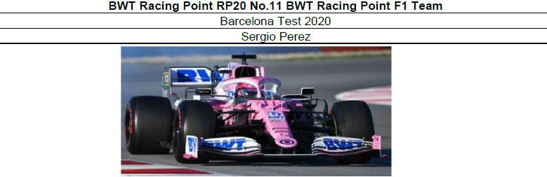 ◎予約品◎ BWT Racing Point RP20 No.11  Barcelona Test 2020   S.ペレス
