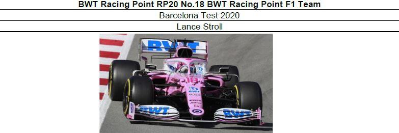 ◎予約品◎ BWT Racing Point RP20 No.18  Barcelona Test 2020   L.ストロール