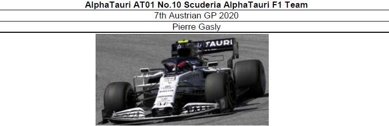◎予約品◎ AlphaTauri AT01 No.10 Scuderia AlphaTauri F1 Team 7th Austrian GP 2020   Pierre Gasly