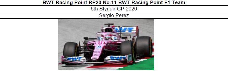 ◎予約品◎ BWT Racing Point RP20 No.11 BWT  6th Styrian GP 2020   Sergio Perez