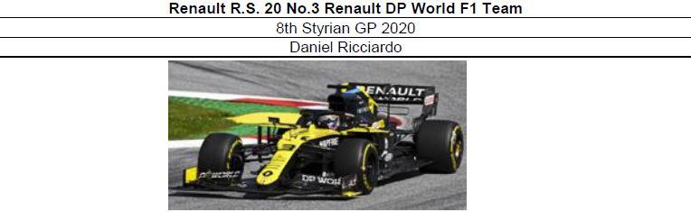 ◎予約品◎ Renault R.S. 20 No.3 Renault DP World F1 Team 8th Styrian GP 2020   Daniel Ricciardo