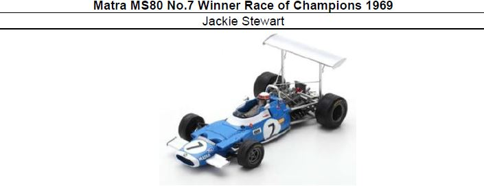 ◎予約品◎ Matra MS80 No.7 Winner Race of Champions 1969 Jackie Stewart