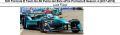 ◎予約品◎ NIO Formula E Team No.68 Punta del Este ePrix Formula E Season 4 (2017-2018) Luca Filippi