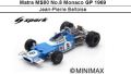 ◎予約品◎ Matra MS80 No.8 Monaco GP 1969 Jean-Pierre Beltoise