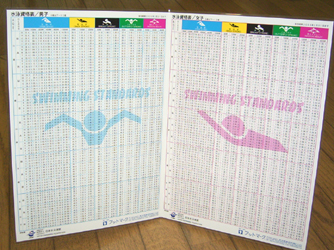 【ネコポス発送可(送料300円)】水泳資格表(18年改訂版)221364