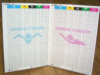 FOOTMARK 水泳資格表(19年改訂版)221421