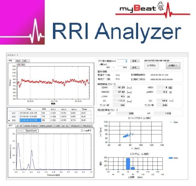 RRI Analyzser ロゴ、グラフ写真