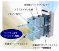ダイキン ACEF12L用アンモニア特化脱臭フィルター