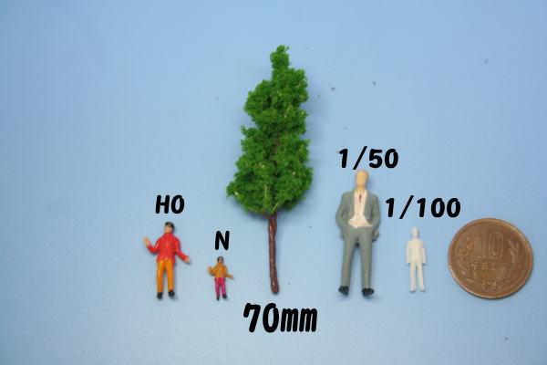 Nゲージ樹木