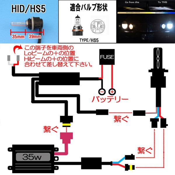 HIDフルキット HS5 35W 防水 極薄型 スリムバラスト Hi/Low切り替え