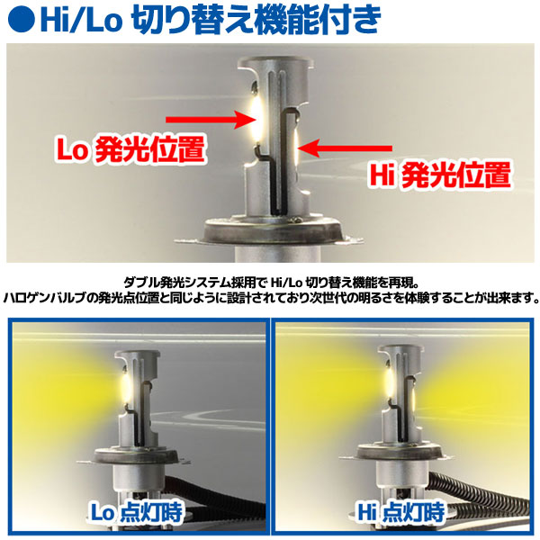 LEDヘッドライト(CREE製)H4