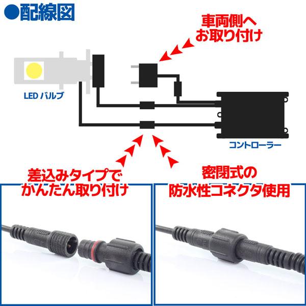 LEDヘッドライト(CREE製)H7