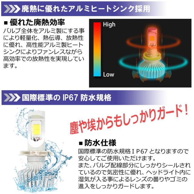 LEDヘッドライトH7