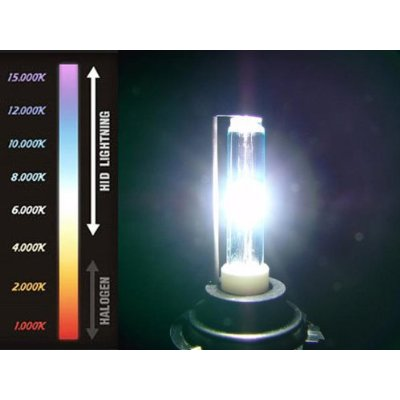 HID H1 8000K 発光イメージ