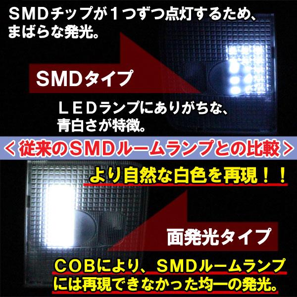 SMDルームランプと面発光LEDの比較