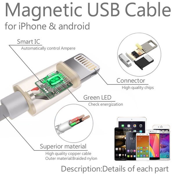 USBケーブル各部詳細