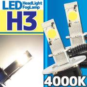 LEDヘッドライト(CREE製)H3