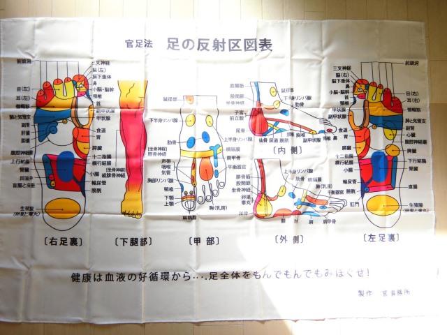 官足法 布製反射区図表 巨大サイズで軽量(A0サイズ以上・73g)