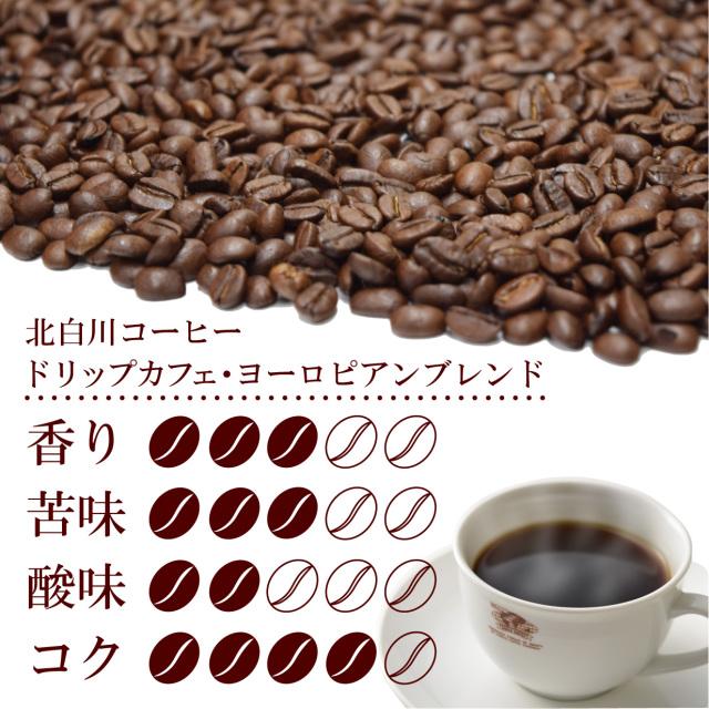 ドリップカフェ北白川コーヒーヨーロピアンブレンド味覚表