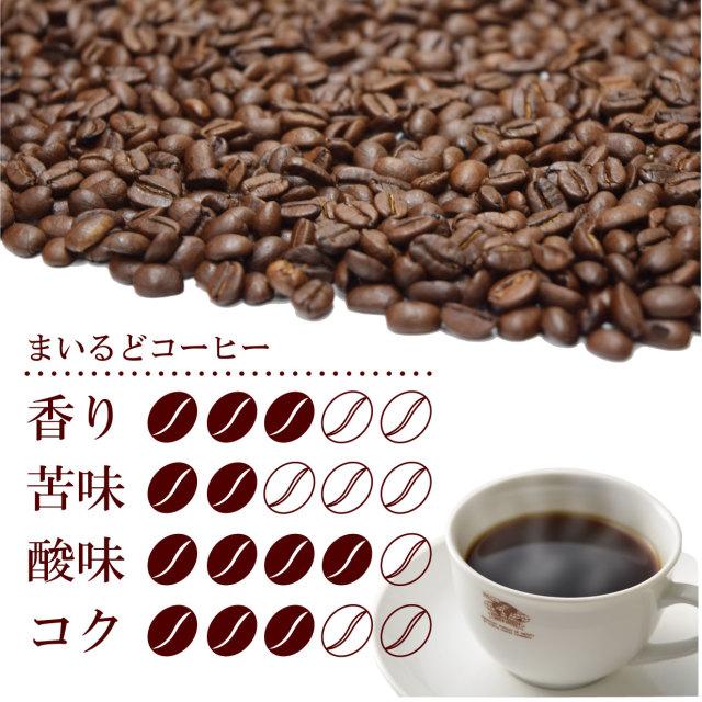 まいるどコーヒー味覚表