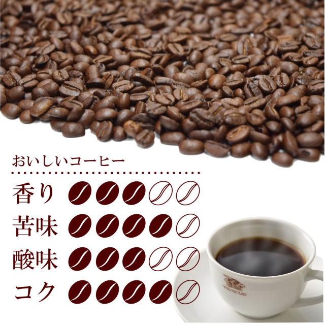 おいしいコーヒー味覚表