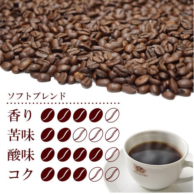 ソフトブレンド味覚表