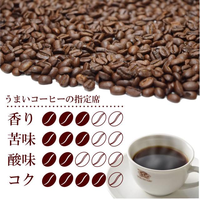 うまいコーヒー450味覚表