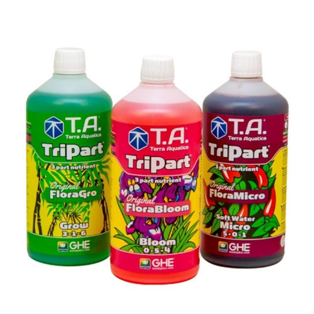 TriPart (トリパート)SET