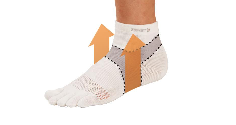 足底の機能を支えるアーチリフト