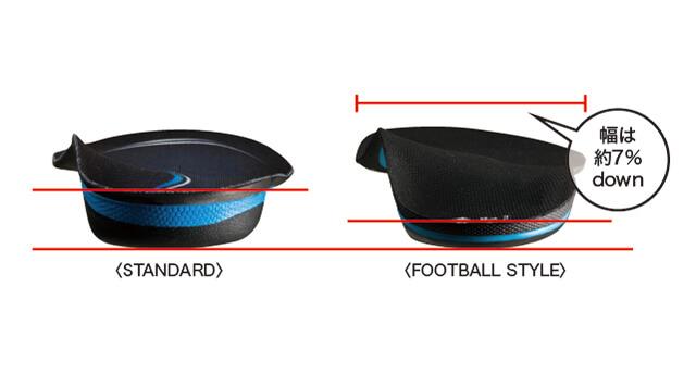 サッカー設計