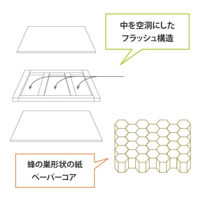 LCA-bee 収納棚 チェスト フラッシュ構造 蜂の巣 ペーパーコア