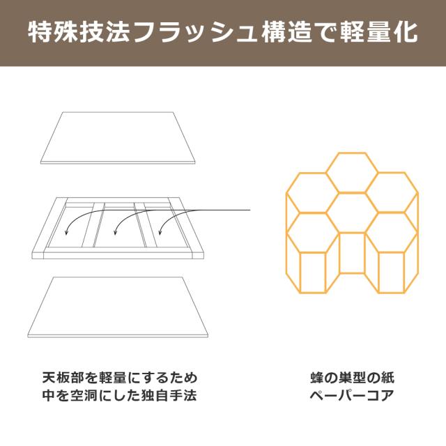 ct_2.jpg カフェテーブル フラッシュ構造 空洞 軽量化 蜂の巣型 ペーパーコア