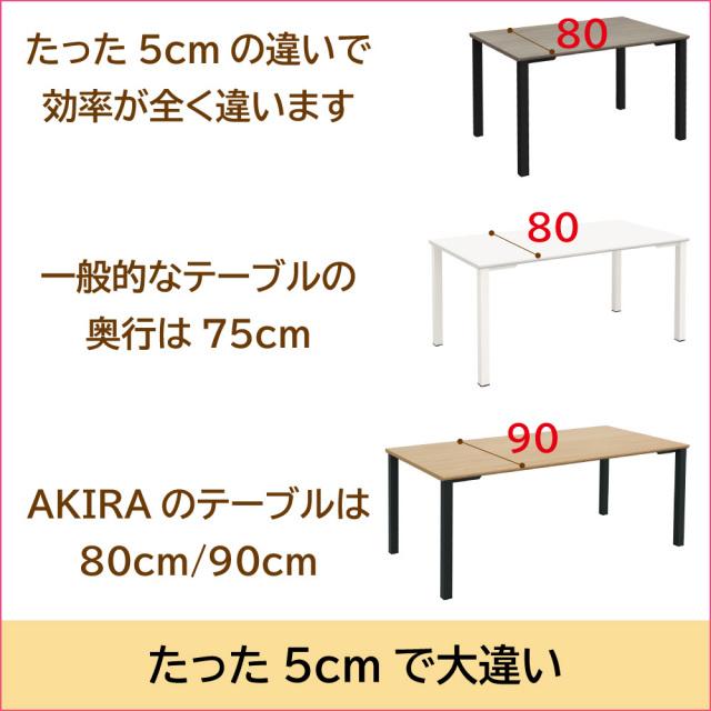 テーブル 会議テーブル ワークテーブル トップ画像 詳細画像 こだわり説明 使いやすさを重視