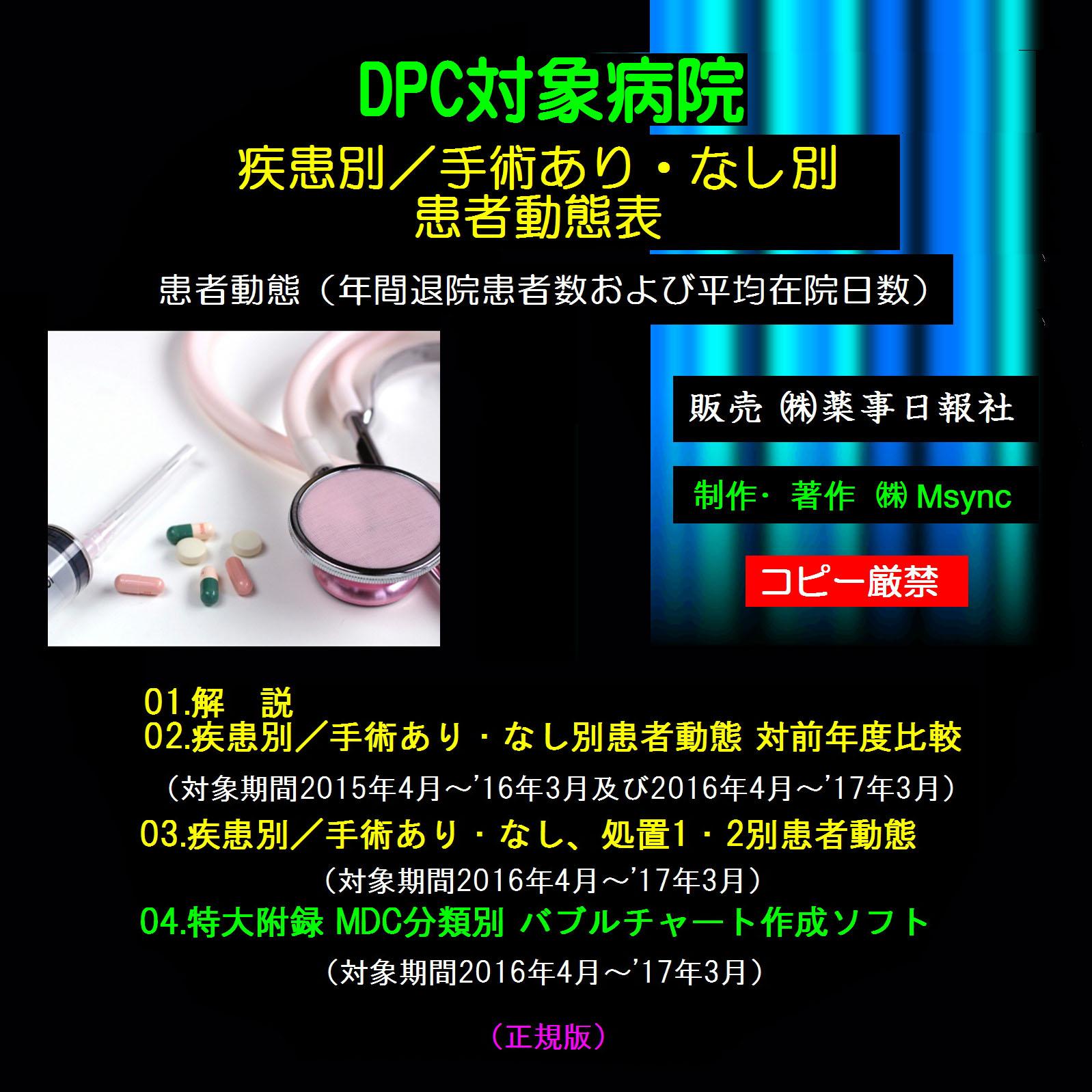 DPC対象病院 患者動態表