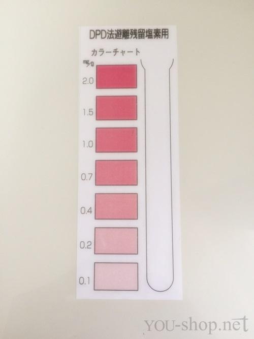 残留塩素 カラーチャート