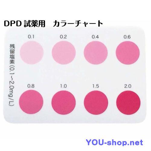 DPD試薬